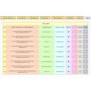 Script Licencing System - (MRR)